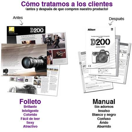 folleto vs manual